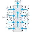 Mosható, hálós üledékszűrő 20-100 mikron