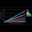 Szűrőbetét - FCPS polipropilén üledékszűrő 1-50 mikron